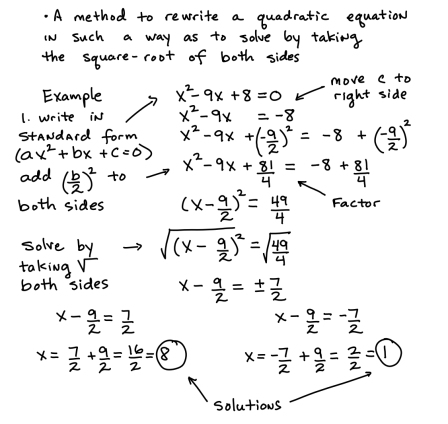 quadratic-completing-the-square.jpg